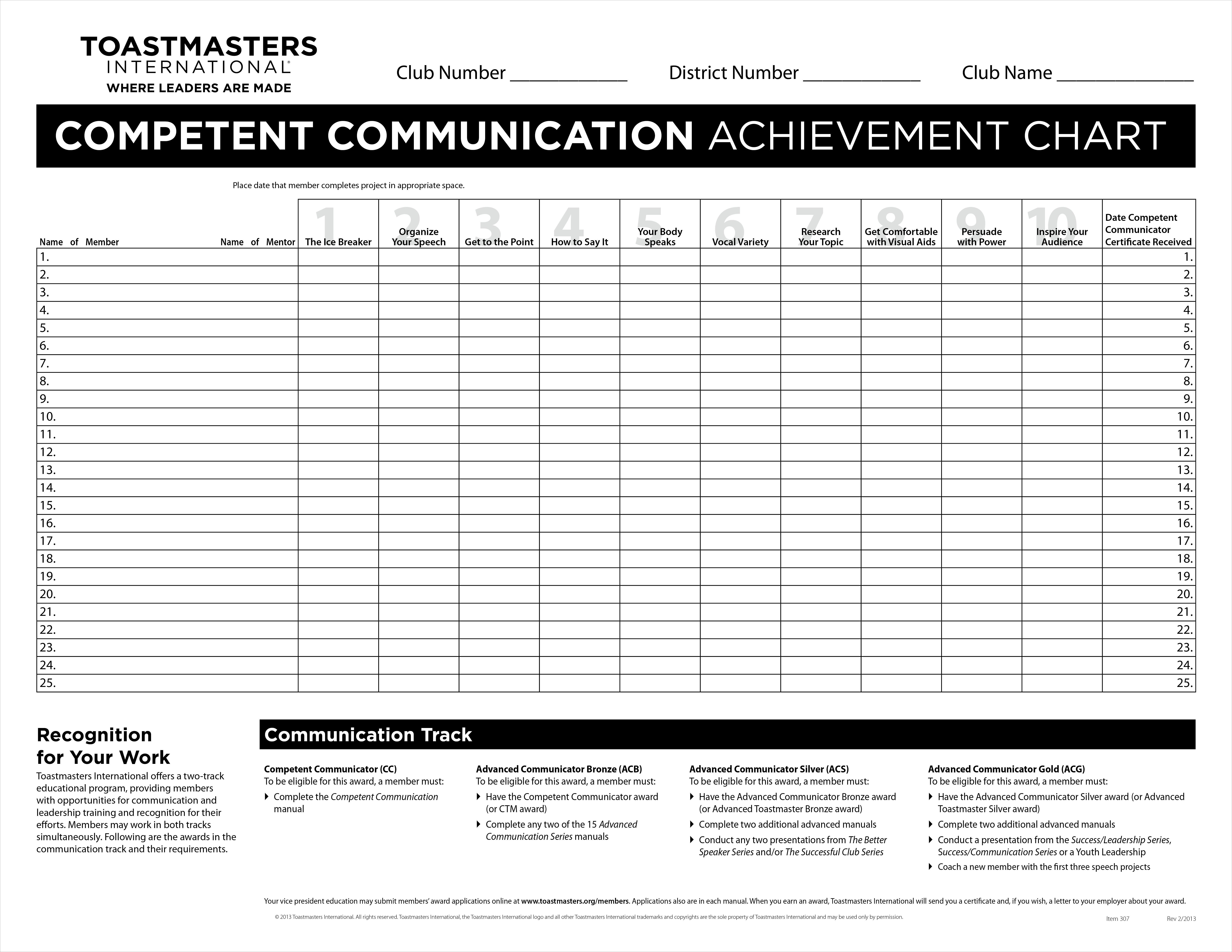 competent communication achievement chart