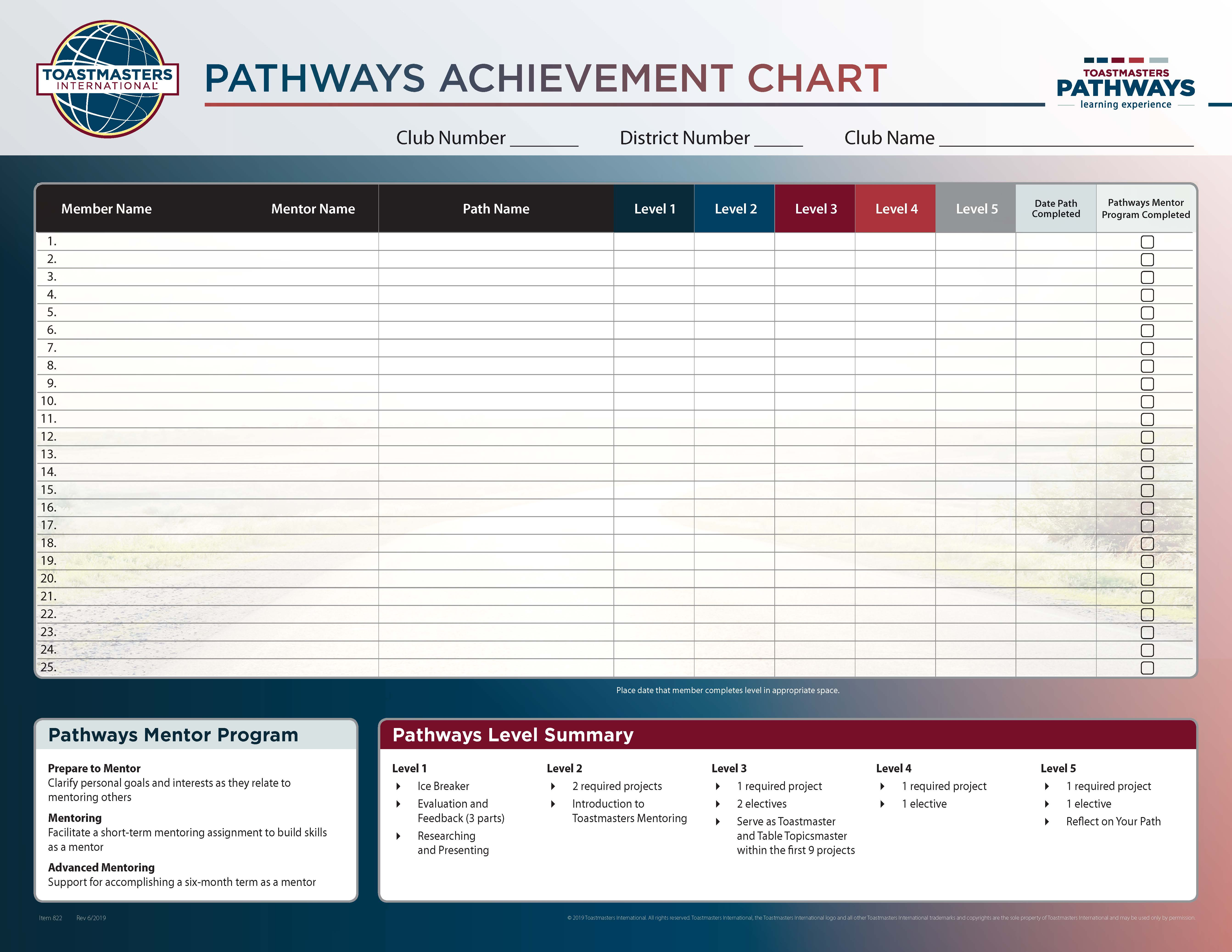 821-pathways-achievement-chart-full-color