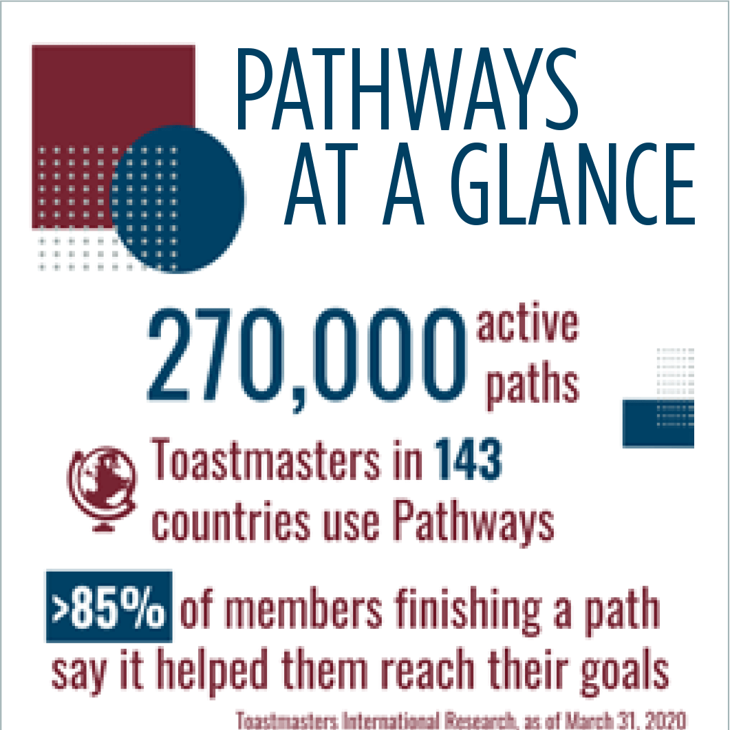 Infographic of Pathways statistics for Toastmasters members