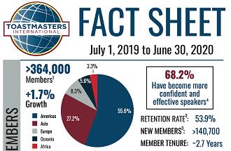 Fact Sheet 2018-2019