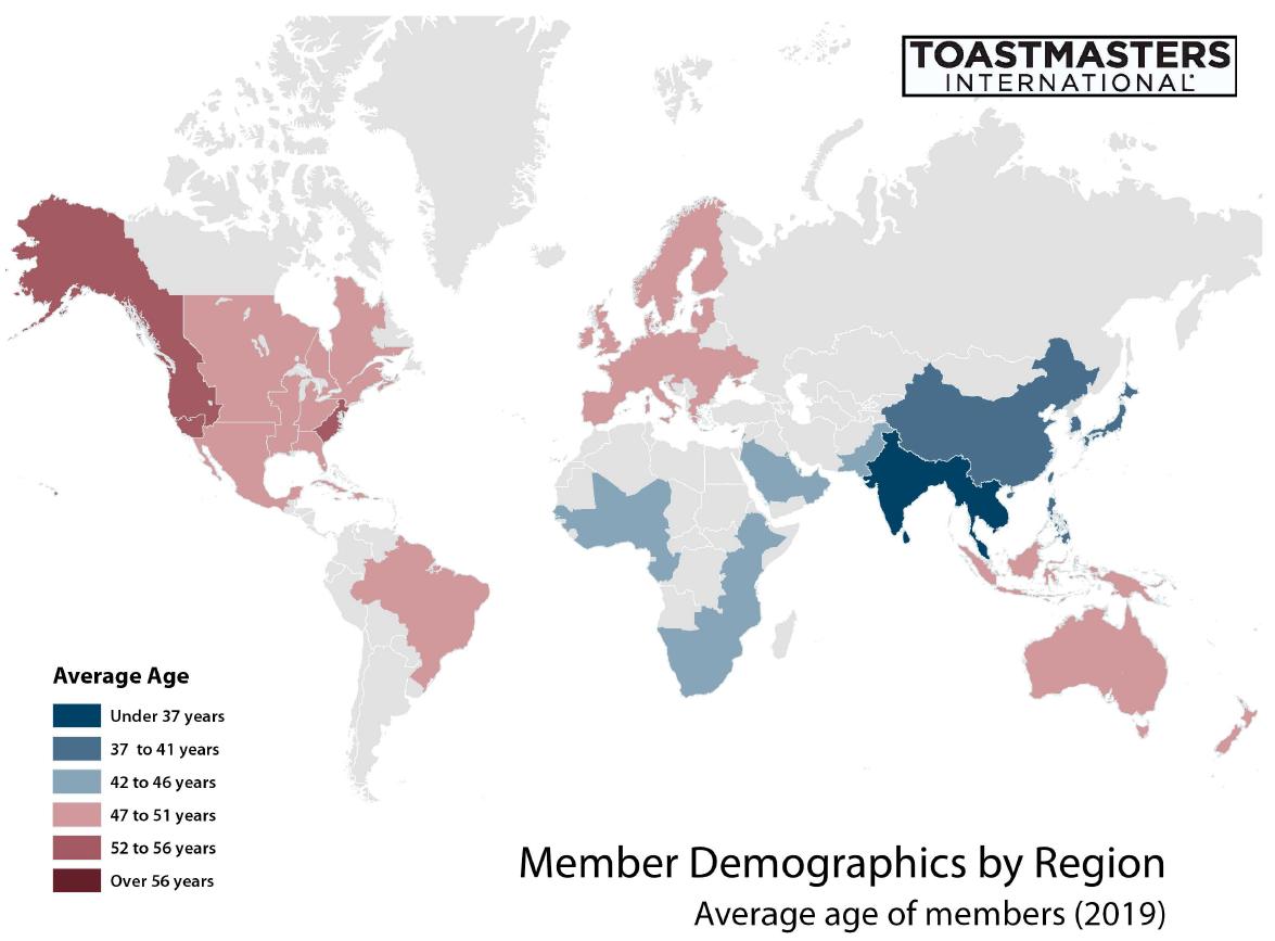 Membership Demographics Age (November 2019)