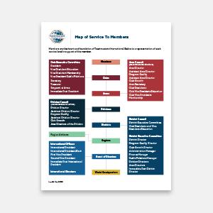 Service Chart