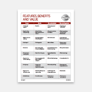 Features Benefits Values